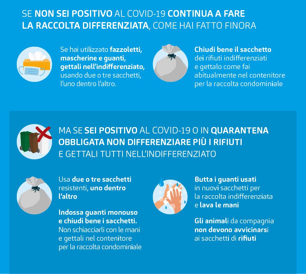 AMSA-Covid19-Infografica